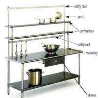 Eagle Group T3060BFMPLX Work Table Stainless Steel Top Galvanized Undershelf and Legs 30 x 60 Length 16 Gauge Top Includes Two Overshelves and Pot Racks
